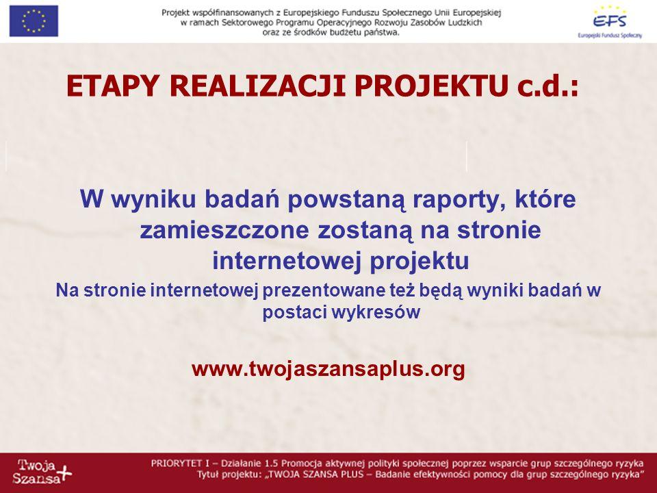 ETAPY REALIZACJI PROJEKTU c.d.: W wyniku badań powstaną raporty, które zamieszczone zostaną na stronie internetowej projektu Na stronie internetowej p