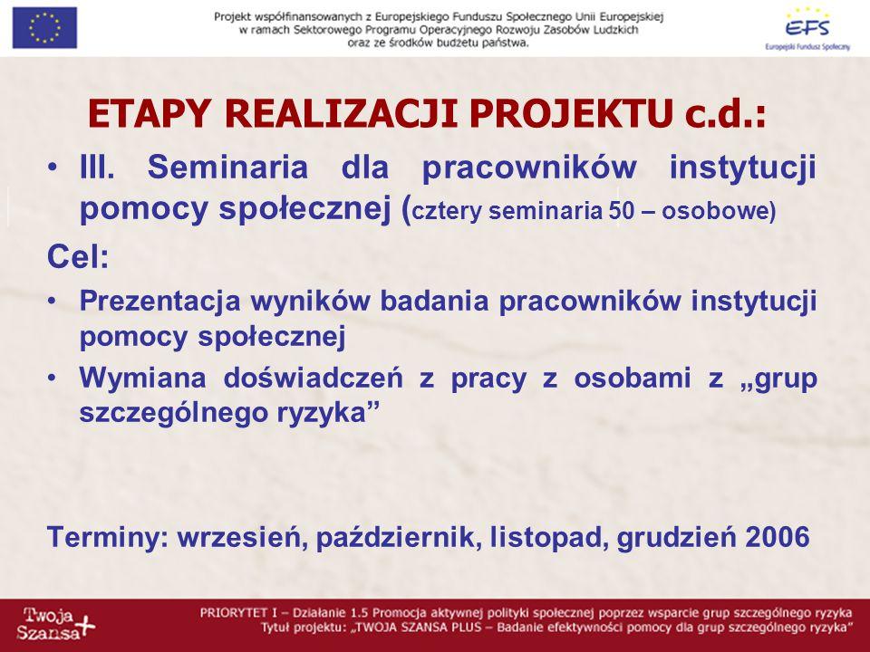 ETAPY REALIZACJI PROJEKTU c.d.: III. Seminaria dla pracowników instytucji pomocy społecznej ( cztery seminaria 50 – osobowe) Cel: Prezentacja wyników