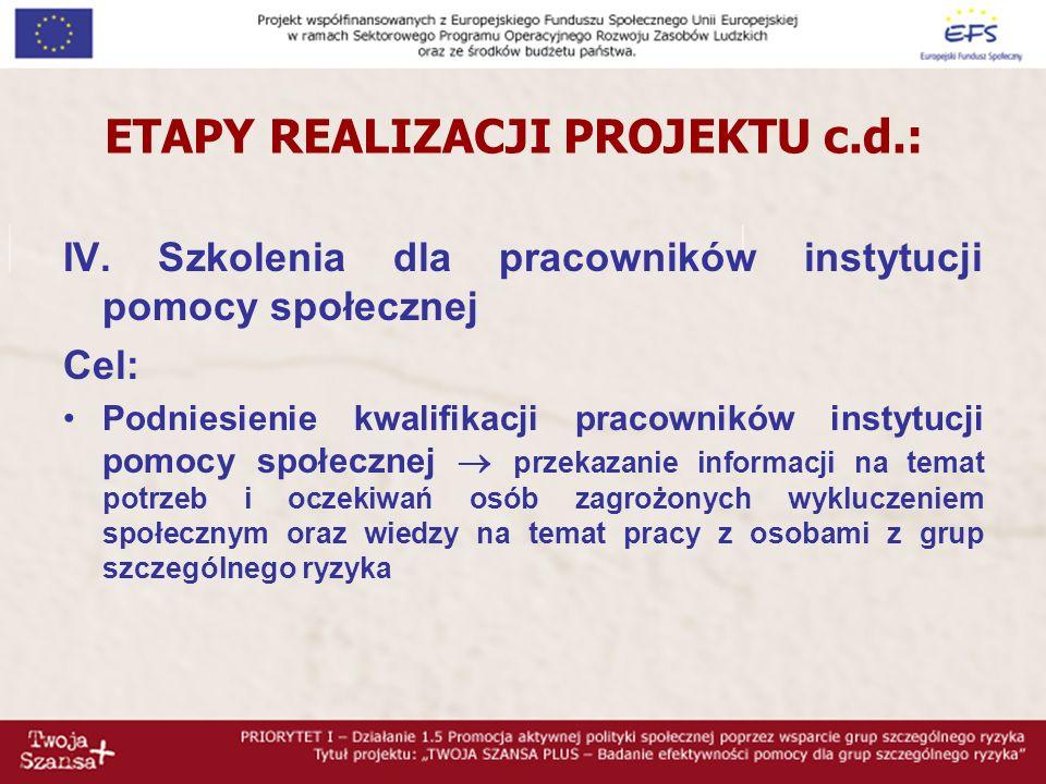 ETAPY REALIZACJI PROJEKTU c.d.: IV. Szkolenia dla pracowników instytucji pomocy społecznej Cel: Podniesienie kwalifikacji pracowników instytucji pomoc