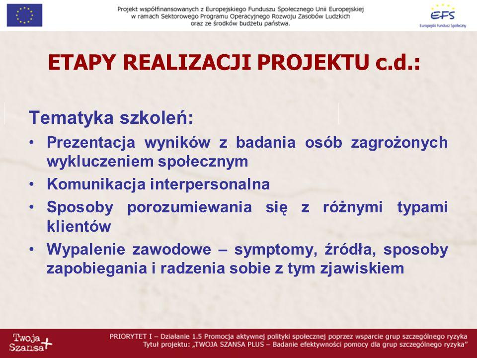 ETAPY REALIZACJI PROJEKTU c.d.: Tematyka szkoleń: Prezentacja wyników z badania osób zagrożonych wykluczeniem społecznym Komunikacja interpersonalna S