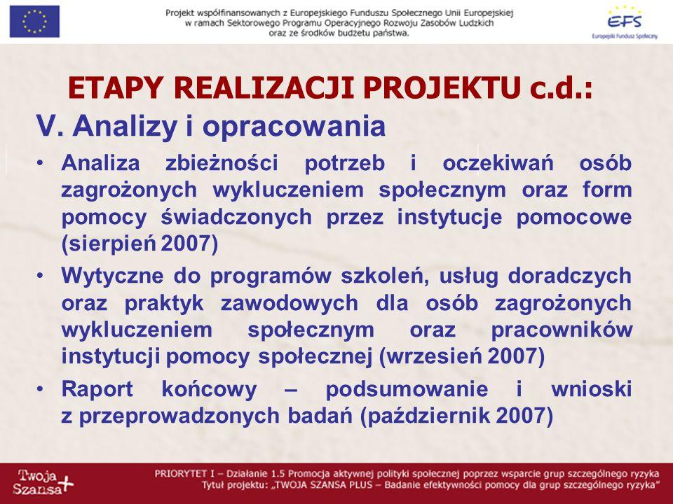 ETAPY REALIZACJI PROJEKTU c.d.: V. Analizy i opracowania Analiza zbieżności potrzeb i oczekiwań osób zagrożonych wykluczeniem społecznym oraz form pom