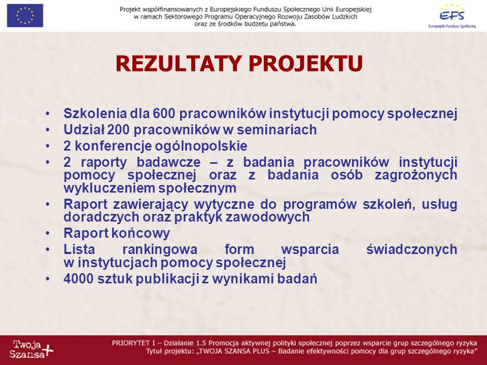 REZULTATY PROJEKTU Szkolenia dla 600 pracowników instytucji pomocy społecznej Udział 200 pracowników w seminariach 2 konferencje ogólnopolskie 2 rapor
