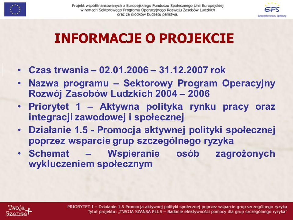 INFORMACJE O PROJEKCIE Czas trwania – 02.01.2006 – 31.12.2007 rok Nazwa programu – Sektorowy Program Operacyjny Rozwój Zasobów Ludzkich 2004 – 2006 Pr