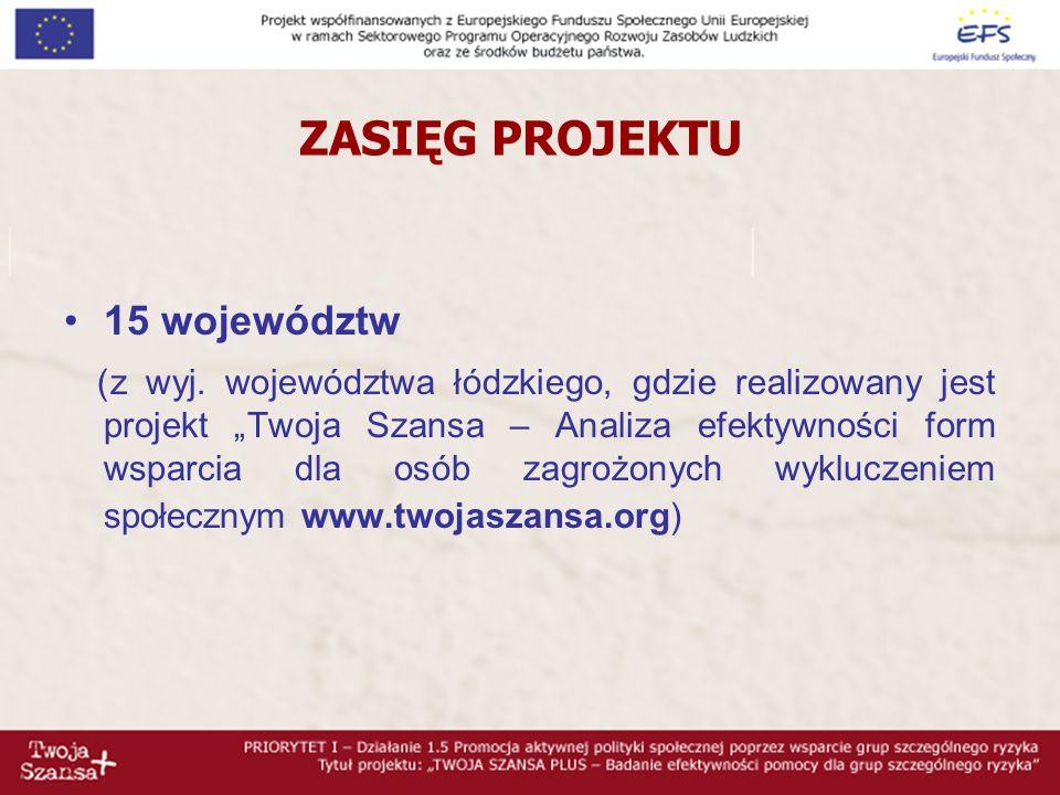 ZASIĘG PROJEKTU 15 województw (z wyj. województwa łódzkiego, gdzie realizowany jest projekt Twoja Szansa – Analiza efektywności form wsparcia dla osób