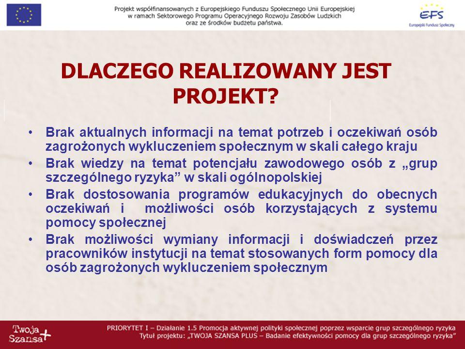 ETAPY REALIZACJI PROJEKTU c.d.: IV.