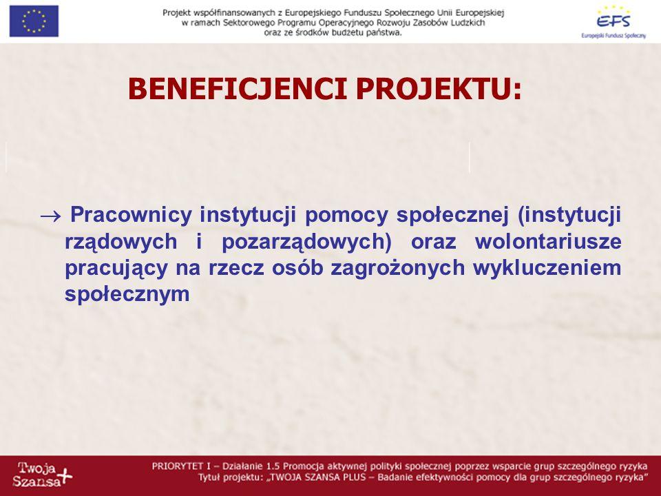 BENEFICJENCI PROJEKTU c.d.: Osoby zagrożone wykluczeniem społecznym, ze szczególnym uwzględnieniem osób korzystających długotrwale ze świadczeń pomocy społecznej w tym: Osoby bezrobotne powyżej 24 – miesięcy nie posiadające własnych dochodów Osoby uzależnione od alkoholu i narkotyków, które poddają się procesowi leczenia lub ukończyli go w ciągu roku od momentu badania Osoby bezdomne Osoby, które w ciągu roku od badania opuściły zakłady karne Uchodźcy z problemami z integracją ze społeczeństwem Młodzież w wieku 15 – 24 lata
