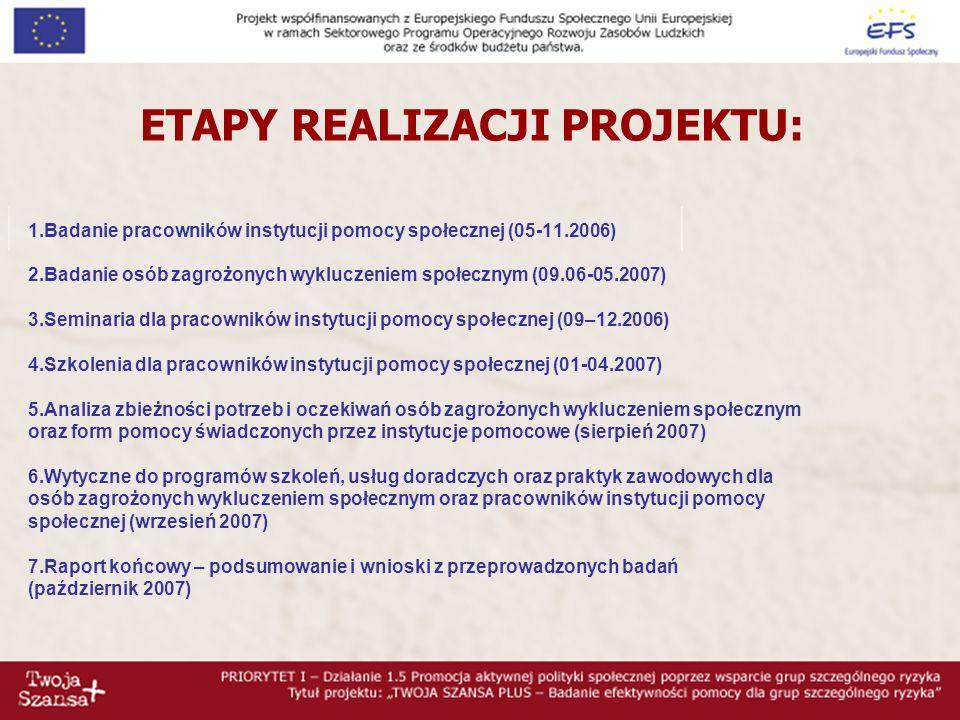 ETAPY REALIZACJI PROJEKTU: 1.Badanie pracowników instytucji pomocy społecznej (05-11.2006) 2.Badanie osób zagrożonych wykluczeniem społecznym (09.06-0