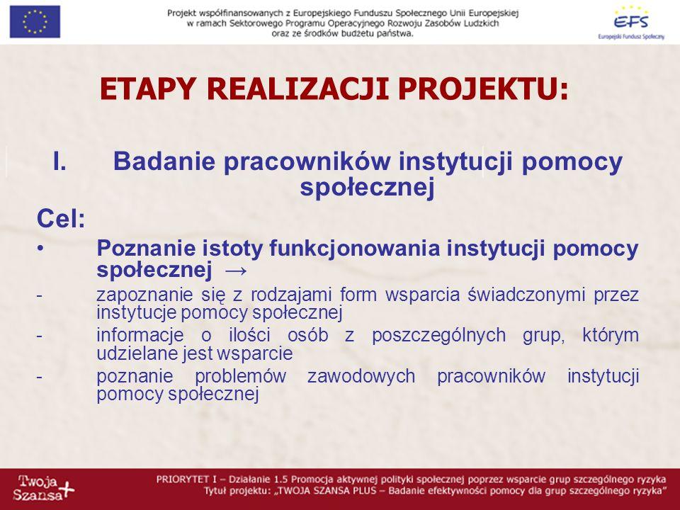 ETAPY REALIZACJI PROJEKTU: I.Badanie pracowników instytucji pomocy społecznej Cel: Poznanie istoty funkcjonowania instytucji pomocy społecznej -zapozn