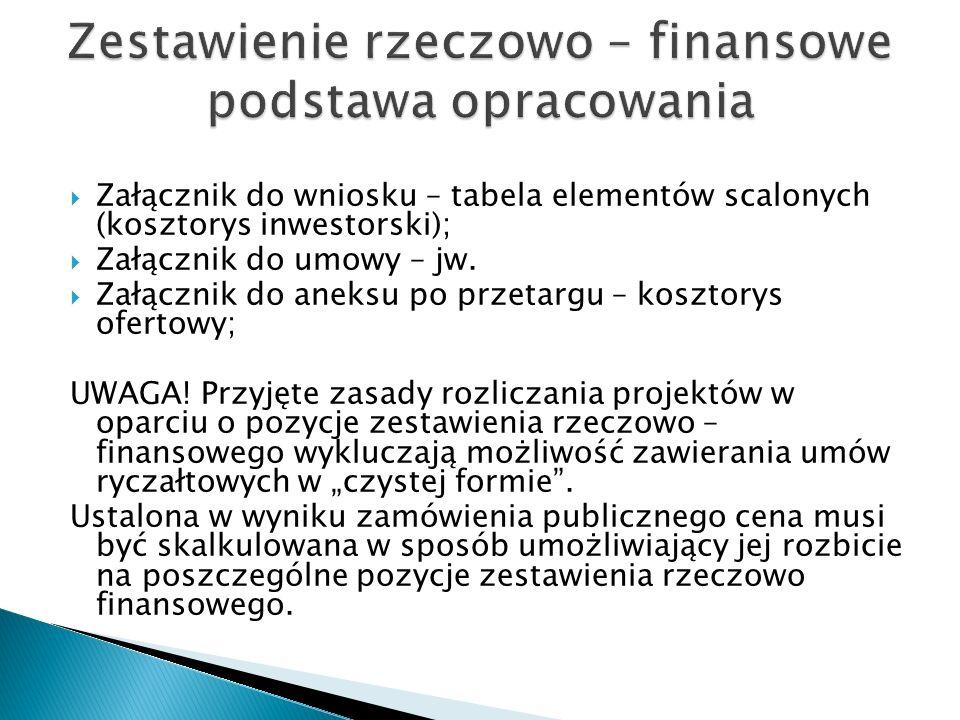 Sytuacja idealna – bez zmian w trakcie realizacji: Zakres rzeczowy we wniosku = zakres rzeczowy w umowie o dofinansowanie = zakres rzeczowy zrealizowany Kosztorys inwestorski = przedmiar robót (specyfikacja przetargowa) = kosztorys ofertowy = protokół odbioru.