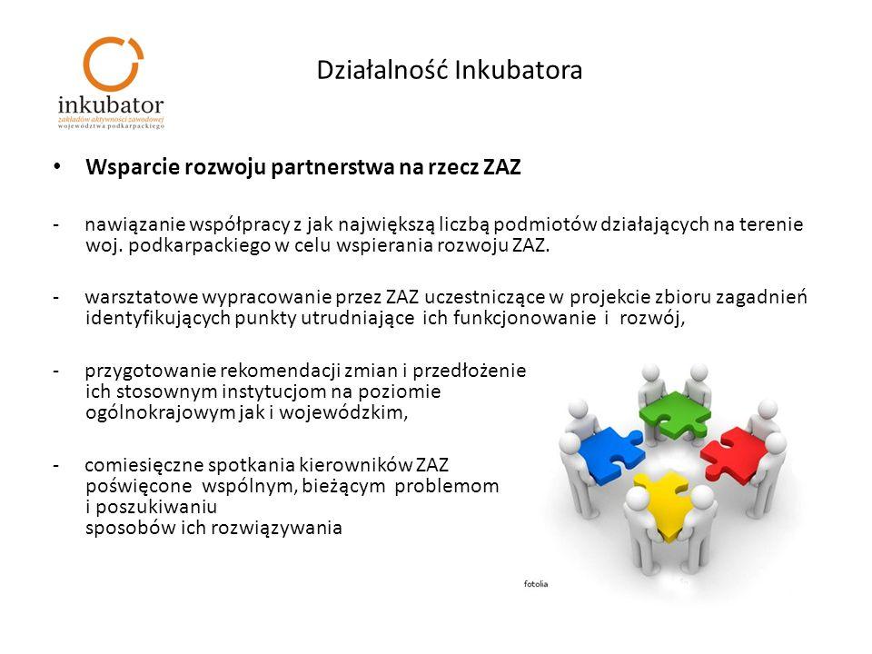 Wsparcie rozwoju partnerstwa na rzecz ZAZ - nawiązanie współpracy z jak największą liczbą podmiotów działających na terenie woj.