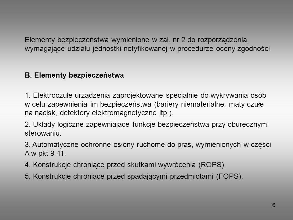 6 Elementy bezpieczeństwa wymienione w zał. nr 2 do rozporządzenia, wymagające udziału jednostki notyfikowanej w procedurze oceny zgodności B. Element