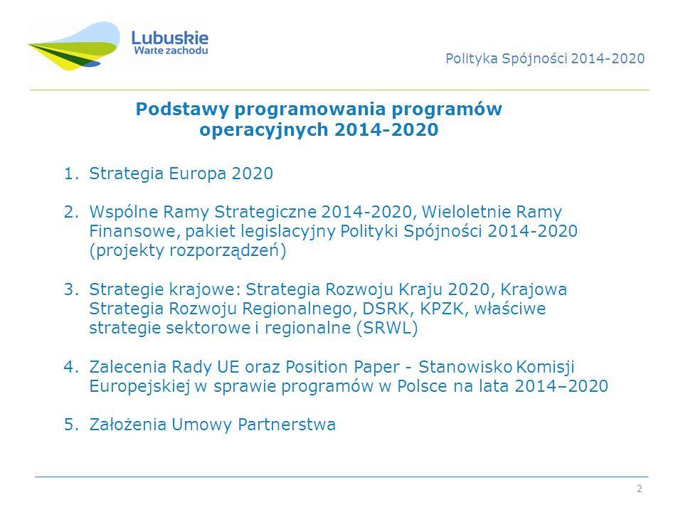 Podstawy programowania programów operacyjnych 2014-2020 1.Strategia Europa 2020 2.Wspólne Ramy Strategiczne 2014-2020, Wieloletnie Ramy Finansowe, pak