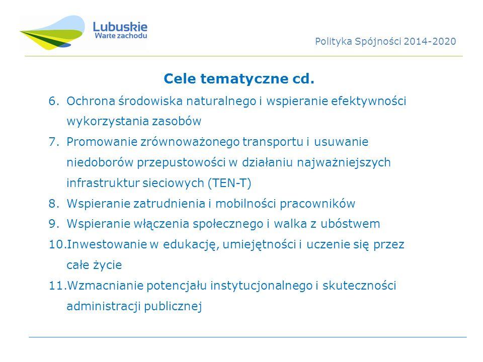 Cele tematyczne cd. 6.Ochrona środowiska naturalnego i wspieranie efektywności wykorzystania zasobów 7.Promowanie zrównoważonego transportu i usuwanie
