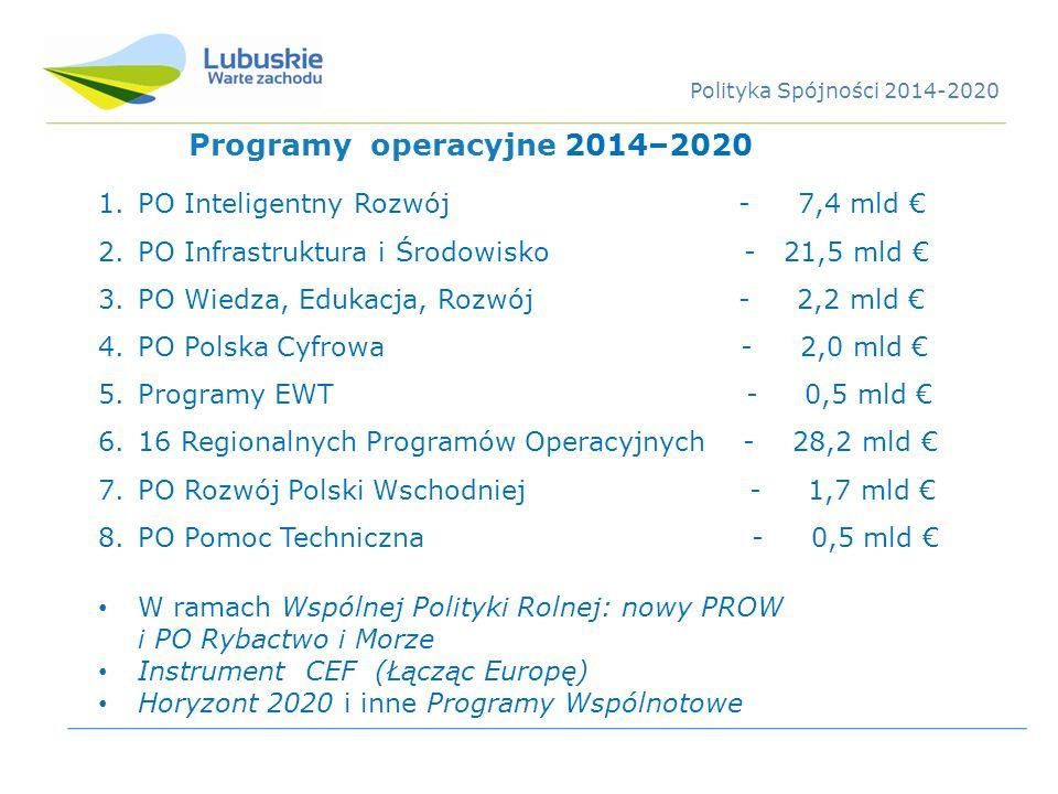 1.PO Inteligentny Rozwój - 7,4 mld 2.PO Infrastruktura i Środowisko - 21,5 mld 3.PO Wiedza, Edukacja, Rozwój - 2,2 mld 4.PO Polska Cyfrowa - 2,0 mld 5