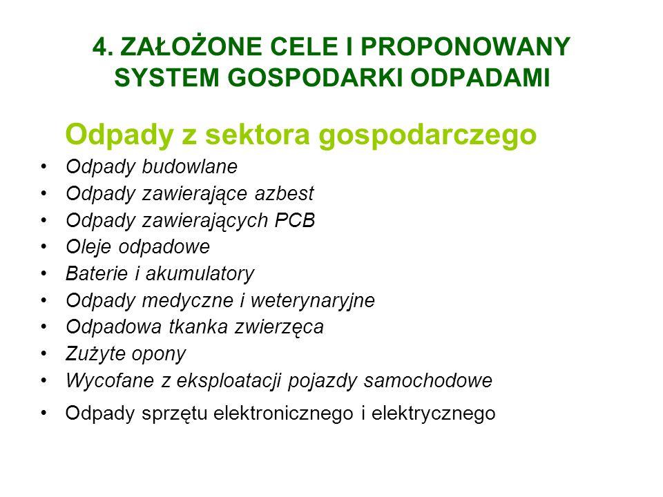4. ZAŁOŻONE CELE I PROPONOWANY SYSTEM GOSPODARKI ODPADAMI Odpady z sektora gospodarczego Odpady budowlane Odpady zawierające azbest Odpady zawierający