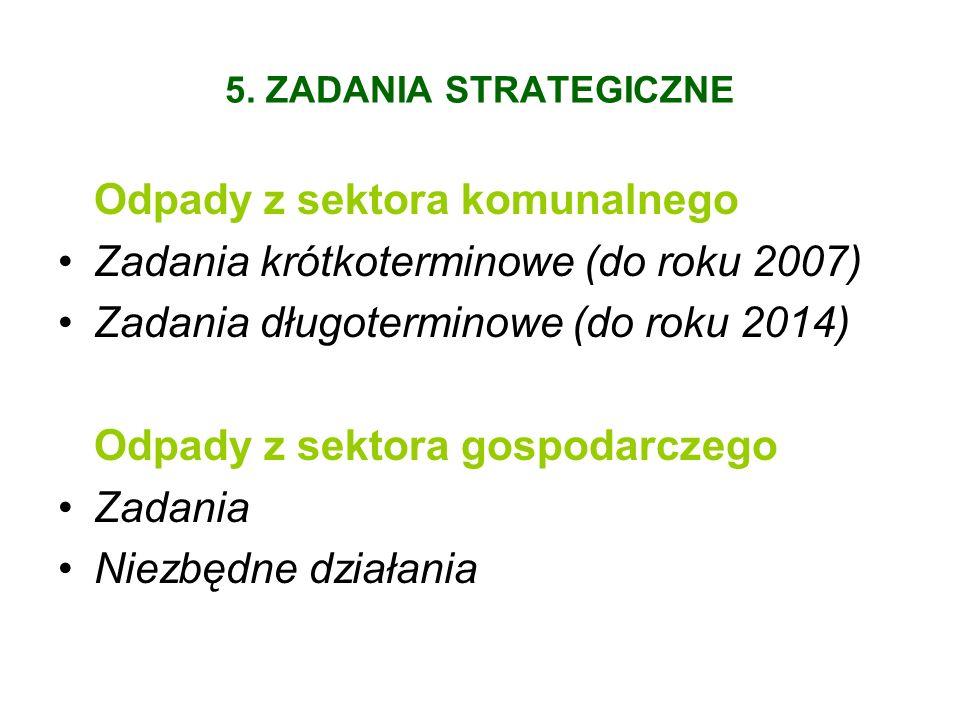 5. ZADANIA STRATEGICZNE Odpady z sektora komunalnego Zadania krótkoterminowe (do roku 2007) Zadania długoterminowe (do roku 2014) Odpady z sektora gos