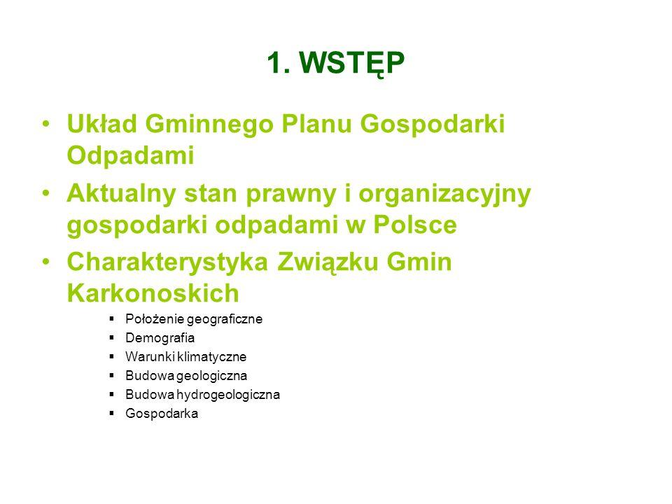 1. WSTĘP Układ Gminnego Planu Gospodarki Odpadami Aktualny stan prawny i organizacyjny gospodarki odpadami w Polsce Charakterystyka Związku Gmin Karko