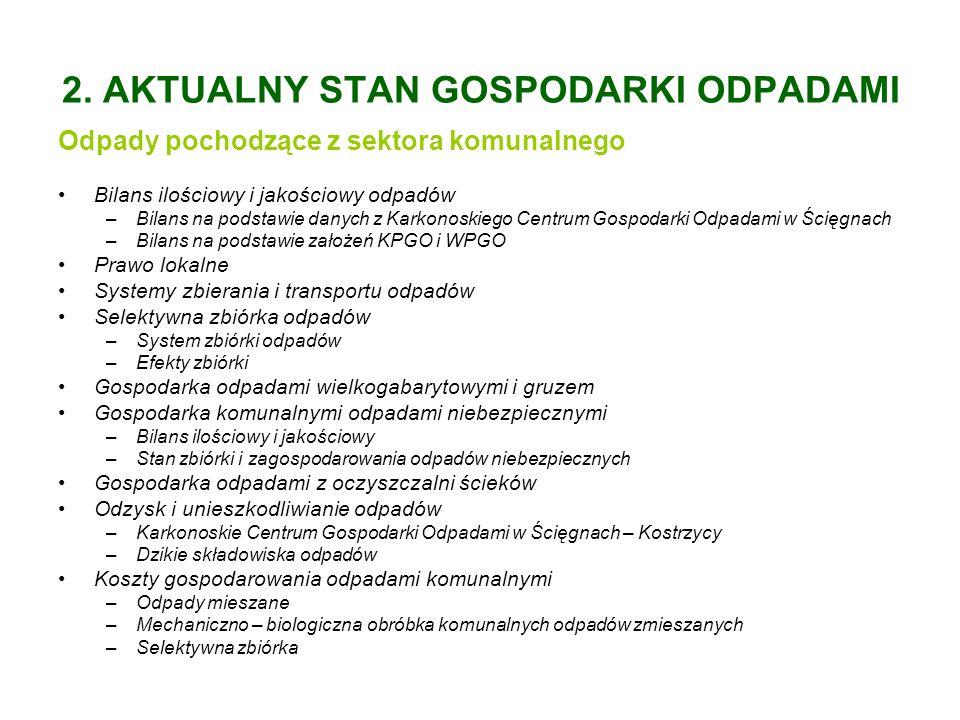2. AKTUALNY STAN GOSPODARKI ODPADAMI Odpady pochodzące z sektora komunalnego Bilans ilościowy i jakościowy odpadów –Bilans na podstawie danych z Karko