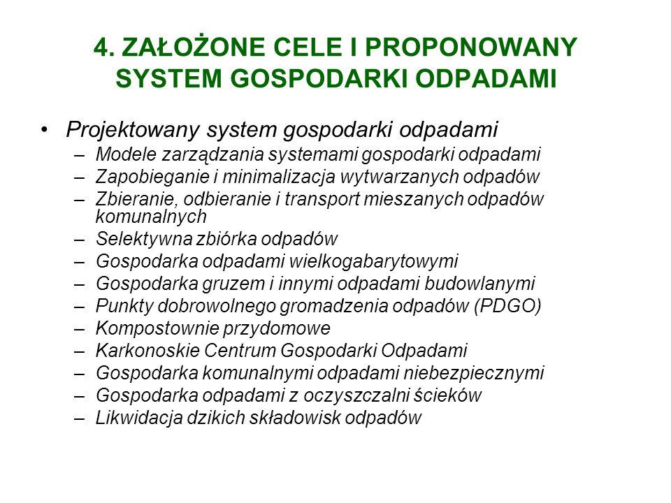 4. ZAŁOŻONE CELE I PROPONOWANY SYSTEM GOSPODARKI ODPADAMI Projektowany system gospodarki odpadami –Modele zarządzania systemami gospodarki odpadami –Z