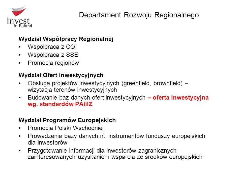 Departament Rozwoju Regionalnego Wydział Współpracy Regionalnej Współpraca z COI Współpraca z SSE Promocja regionów Wydział Ofert Inwestycyjnych Obsłu