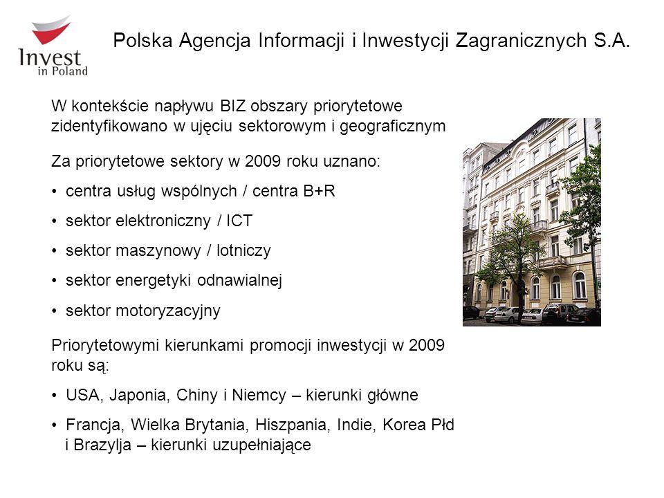 W kontekście napływu BIZ obszary priorytetowe zidentyfikowano w ujęciu sektorowym i geograficznym Za priorytetowe sektory w 2009 roku uznano: centra u
