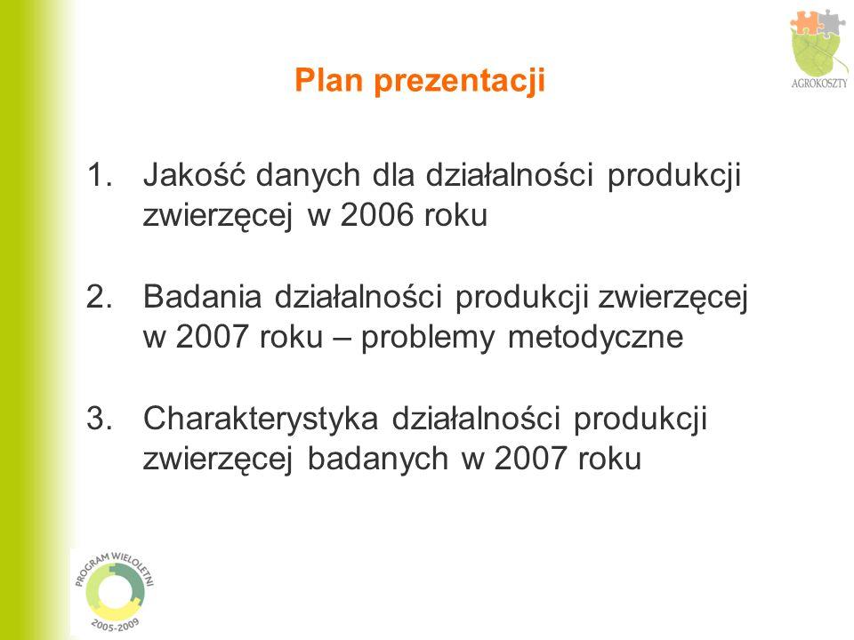 Plan prezentacji 1.Jakość danych dla działalności produkcji zwierzęcej w 2006 roku 2.Badania działalności produkcji zwierzęcej w 2007 roku – problemy