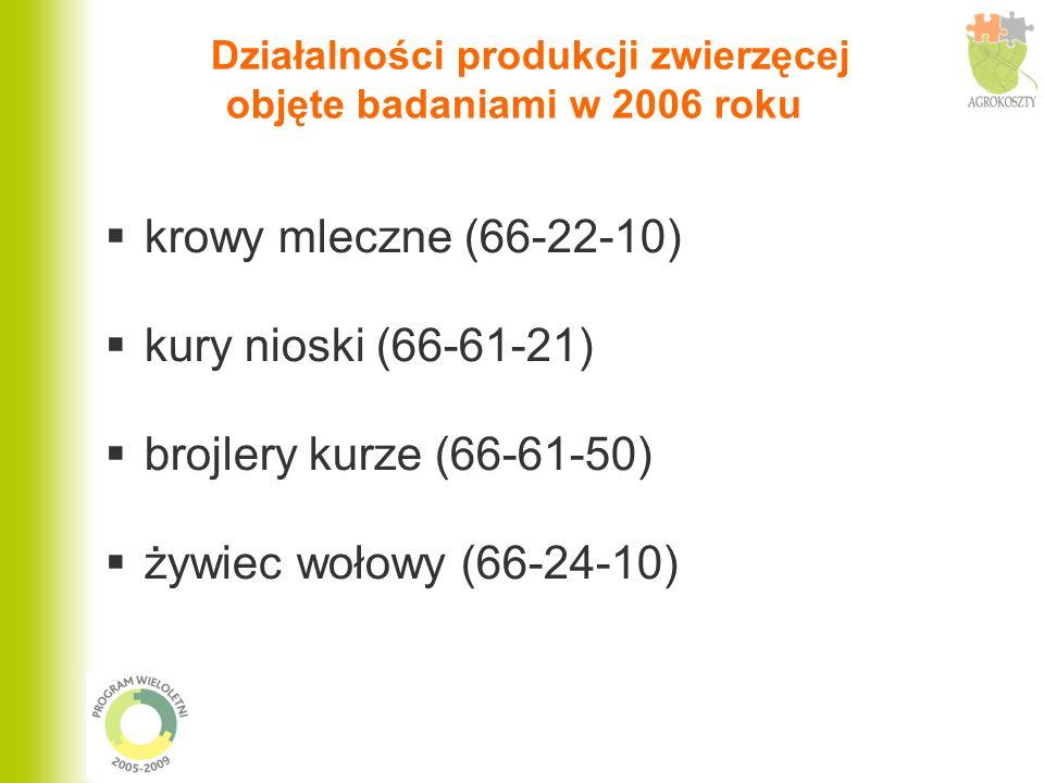 Działalności produkcji zwierzęcej objęte badaniami w 2006 roku krowy mleczne (66-22-10) kury nioski (66-61-21) brojlery kurze (66-61-50) żywiec wołowy