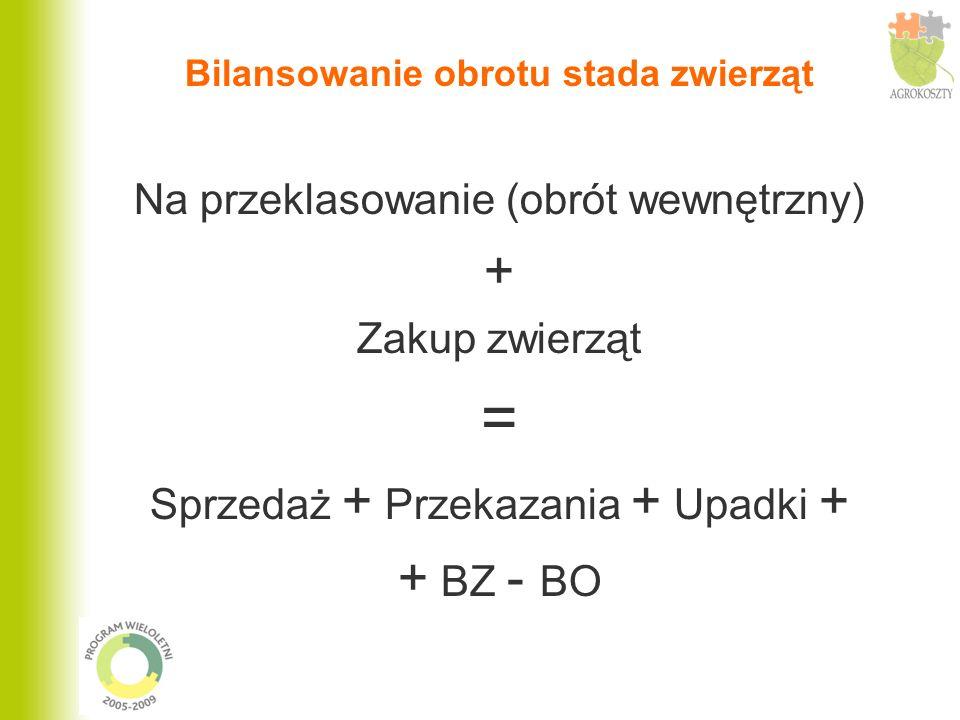 Bilansowanie obrotu stada zwierząt Na przeklasowanie (obrót wewnętrzny) + Zakup zwierząt = Sprzedaż + Przekazania + Upadki + + BZ - BO