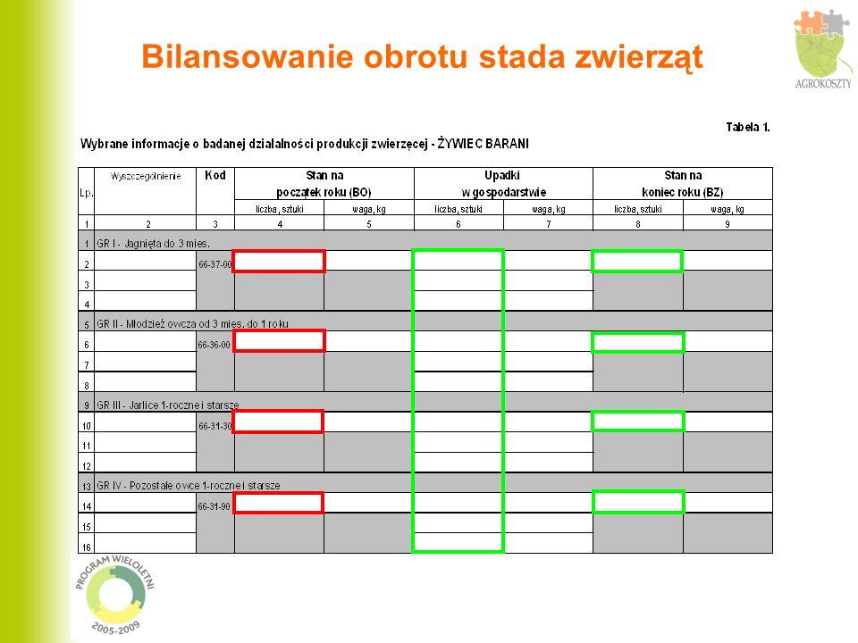 Działalności produkcji zwierzęcej objęte badaniami w 2007 roku: Maciory (66-52-00) Krowy mamki (66-22-20) Matki owcze (66-31-20) Żywiec barani (66-37-00)