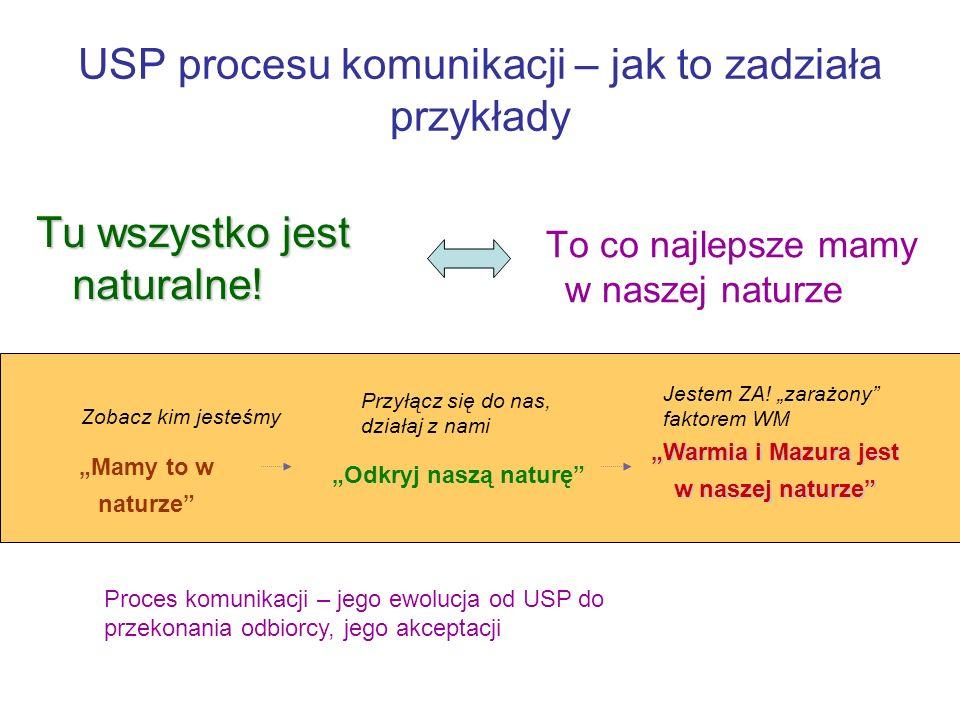 USP procesu komunikacji – jak to zadziała przykłady Tu wszystko jest naturalne! To co najlepsze mamy w naszej naturze Odkryj naszą naturę Mamy to w na