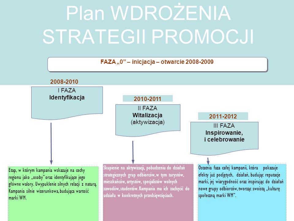 Plan WDROŻENIA STRATEGII PROMOCJI FAZA 0 – inicjacja – otwarcie 2008-2009 I FAZA Identyfikacja III FAZA Inspirowanie, i celebrowanie II FAZA Witalizac