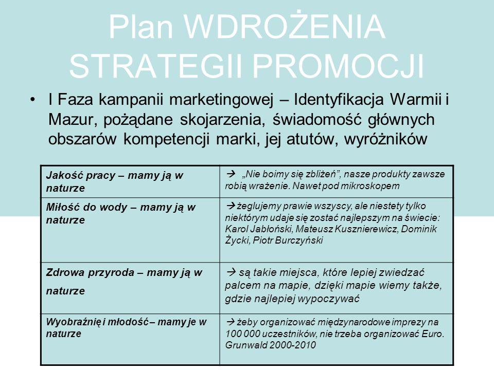 Plan WDROŻENIA STRATEGII PROMOCJI I Faza kampanii marketingowej – Identyfikacja Warmii i Mazur, pożądane skojarzenia, świadomość głównych obszarów kom
