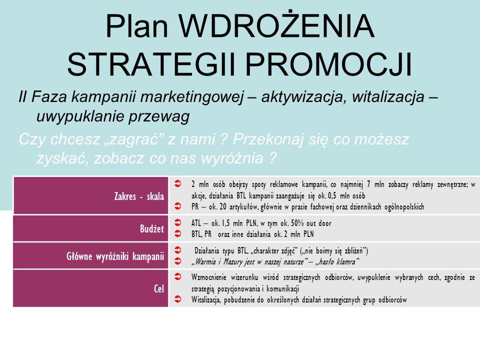Plan WDROŻENIA STRATEGII PROMOCJI II Faza kampanii marketingowej – aktywizacja, witalizacja – uwypuklanie przewag Czy chcesz zagrać z nami ? Przekonaj