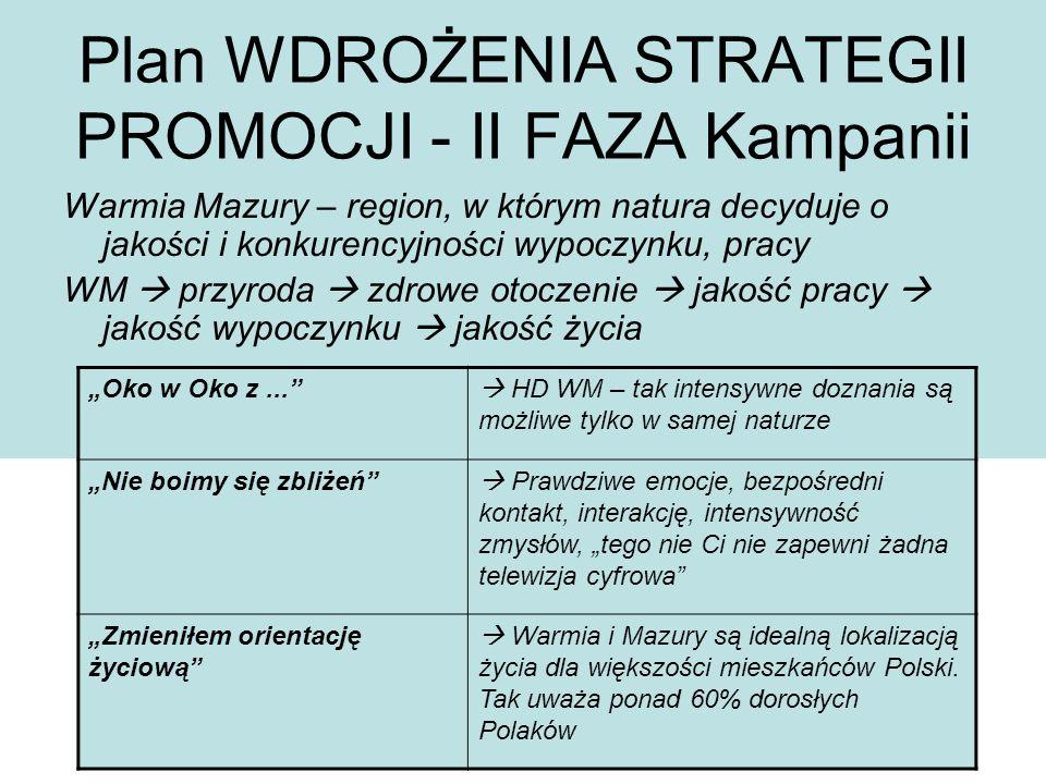 Plan WDROŻENIA STRATEGII PROMOCJI - II FAZA Kampanii Warmia Mazury – region, w którym natura decyduje o jakości i konkurencyjności wypoczynku, pracy W