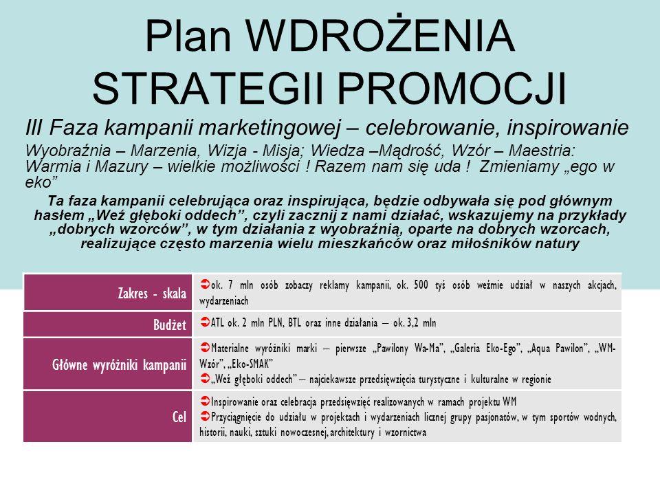 Plan WDROŻENIA STRATEGII PROMOCJI III Faza kampanii marketingowej – celebrowanie, inspirowanie Wyobraźnia – Marzenia, Wizja - Misja; Wiedza –Mądrość,