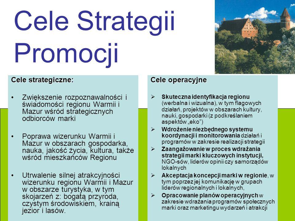 Cele Strategii Promocji Cele strategiczne: Zwiększenie rozpoznawalności i świadomości regionu Warmii i Mazur wśród strategicznych odbiorców marki Popr
