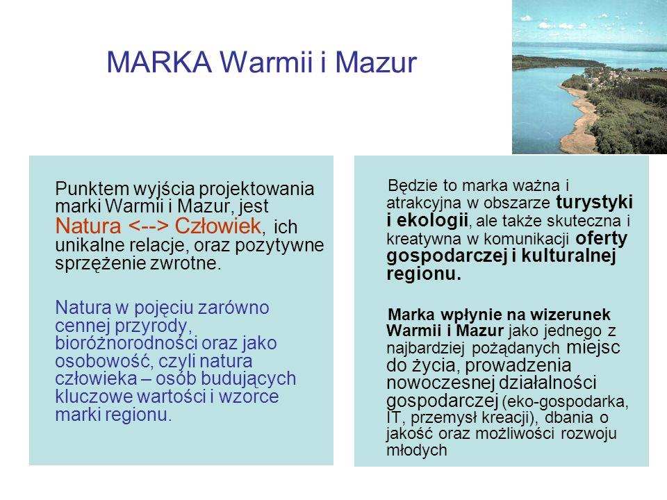 MARKA Warmii i Mazur Punktem wyjścia projektowania marki Warmii i Mazur, jest Natura Człowiek, ich unikalne relacje, oraz pozytywne sprzężenie zwrotne