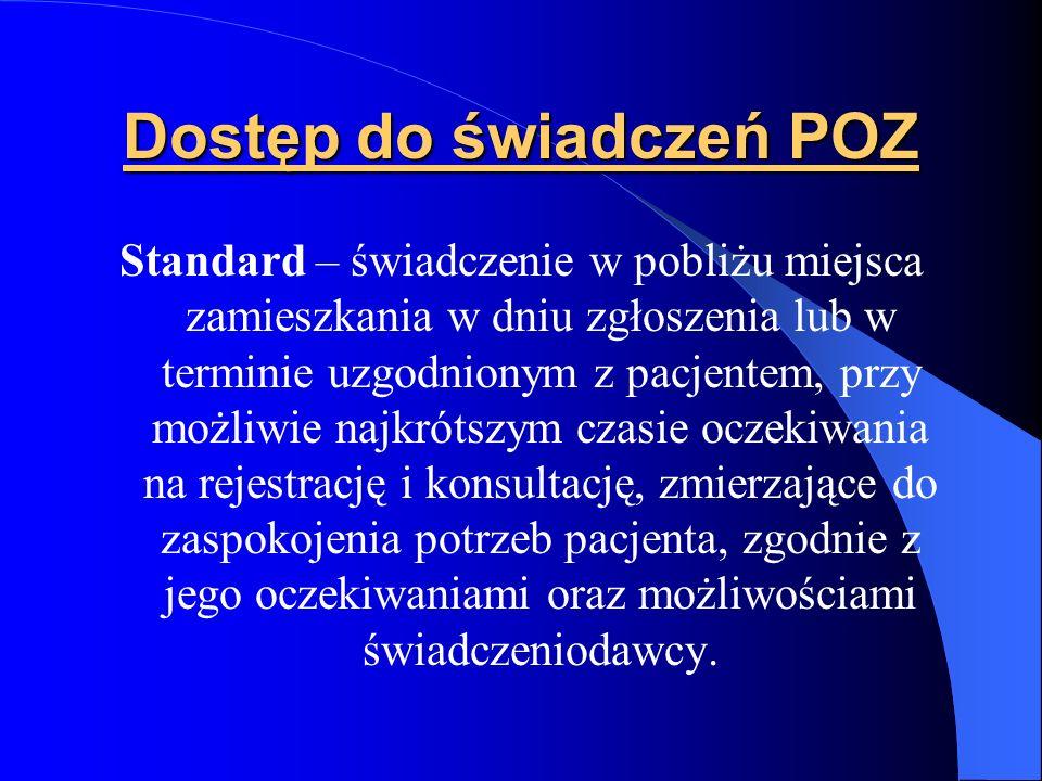 Dostęp do świadczeń POZ Standard – świadczenie w pobliżu miejsca zamieszkania w dniu zgłoszenia lub w terminie uzgodnionym z pacjentem, przy możliwie