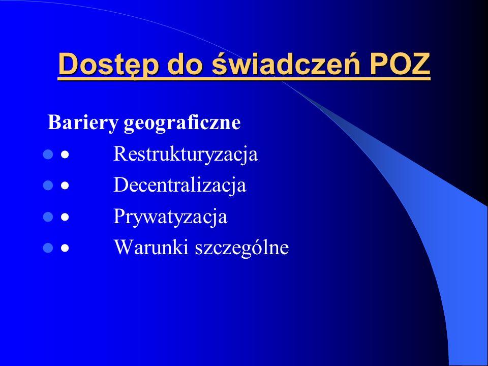 Dostęp do świadczeń POZ Bariery geograficzne Restrukturyzacja Decentralizacja Prywatyzacja Warunki szczególne