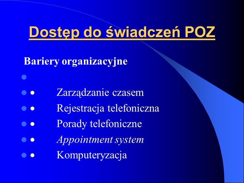Dostęp do świadczeń POZ Bariery organizacyjne Zarządzanie czasem Rejestracja telefoniczna Porady telefoniczne Appointment system Komputeryzacja