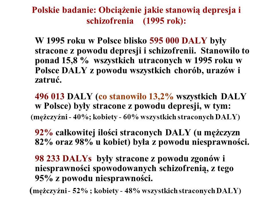 Polskie badanie: Obciążenie jakie stanowią depresja i schizofrenia (1995 rok): W 1995 roku w Polsce blisko 595 000 DALY były stracone z powodu depresj
