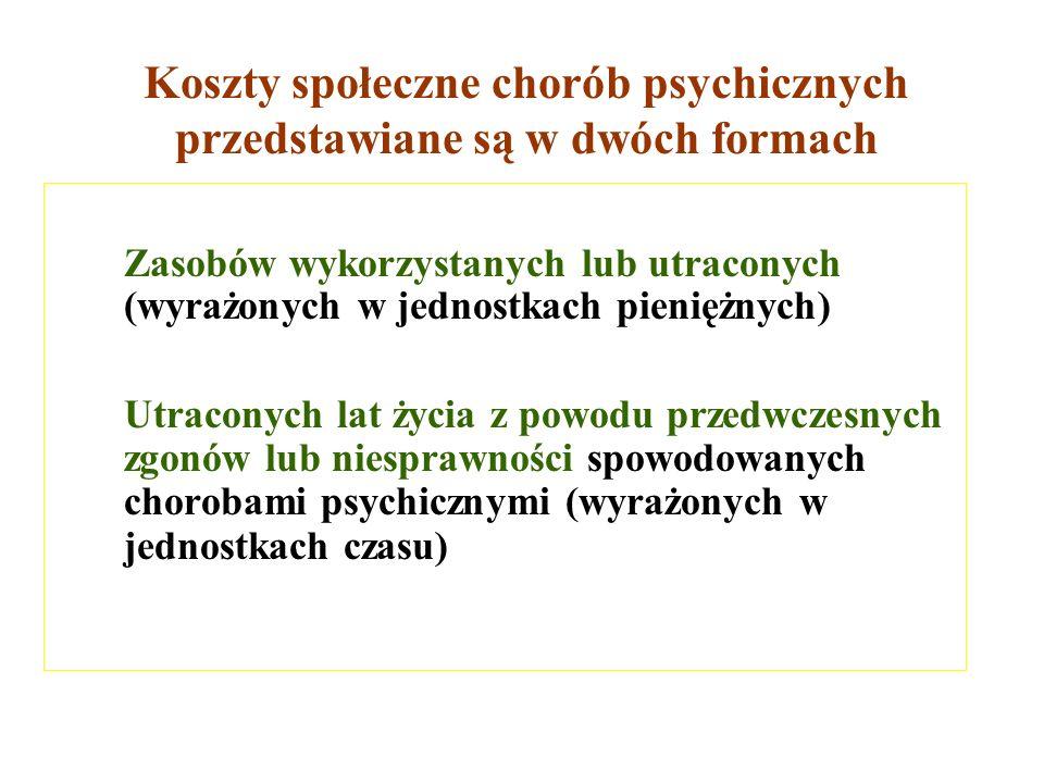 Polskie badanie: Obciążenie jakie stanowią depresja i schizofrenia (1995 rok): W 1995 roku w Polsce blisko 595 000 DALY były stracone z powodu depresji i schizofrenii.