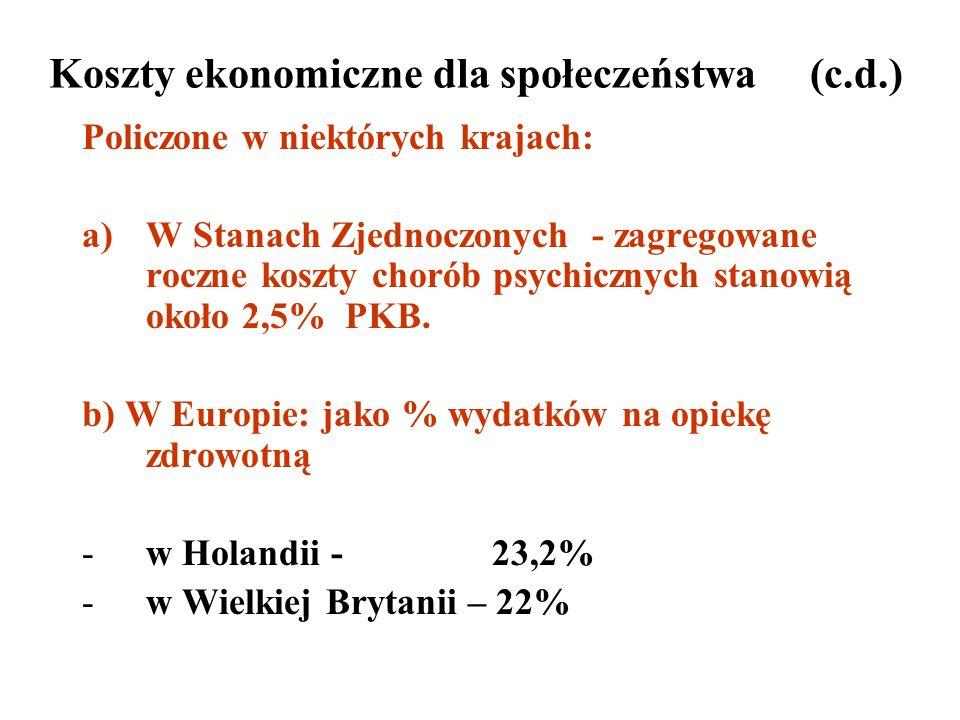 Polskie badanie (1995 rok) (c.d.): Opracowanie efektywnych programów prewencji wydaje się uzasadnione.