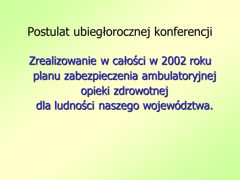 Postulat ubiegłorocznej konferencji Zrealizowanie w całości w 2002 roku planu zabezpieczenia ambulatoryjnej opieki zdrowotnej dla ludności naszego woj