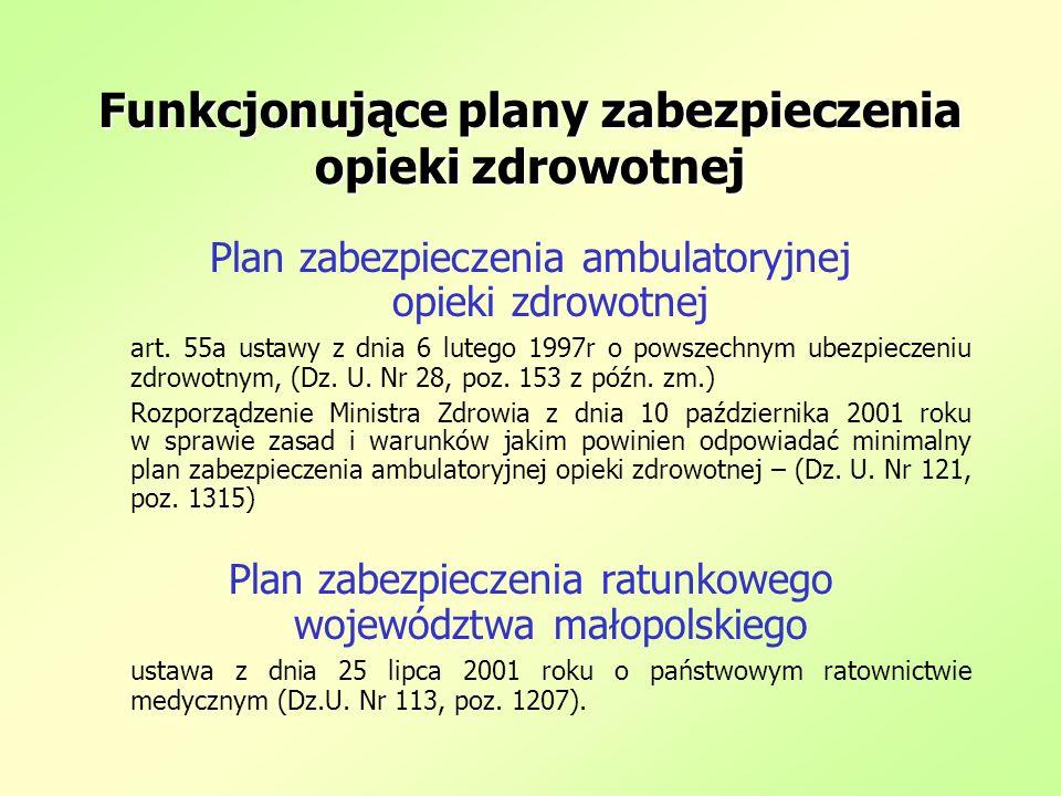 Funkcjonujące plany zabezpieczenia opieki zdrowotnej Plan zabezpieczenia ambulatoryjnej opieki zdrowotnej art. 55a ustawy z dnia 6 lutego 1997r o pows