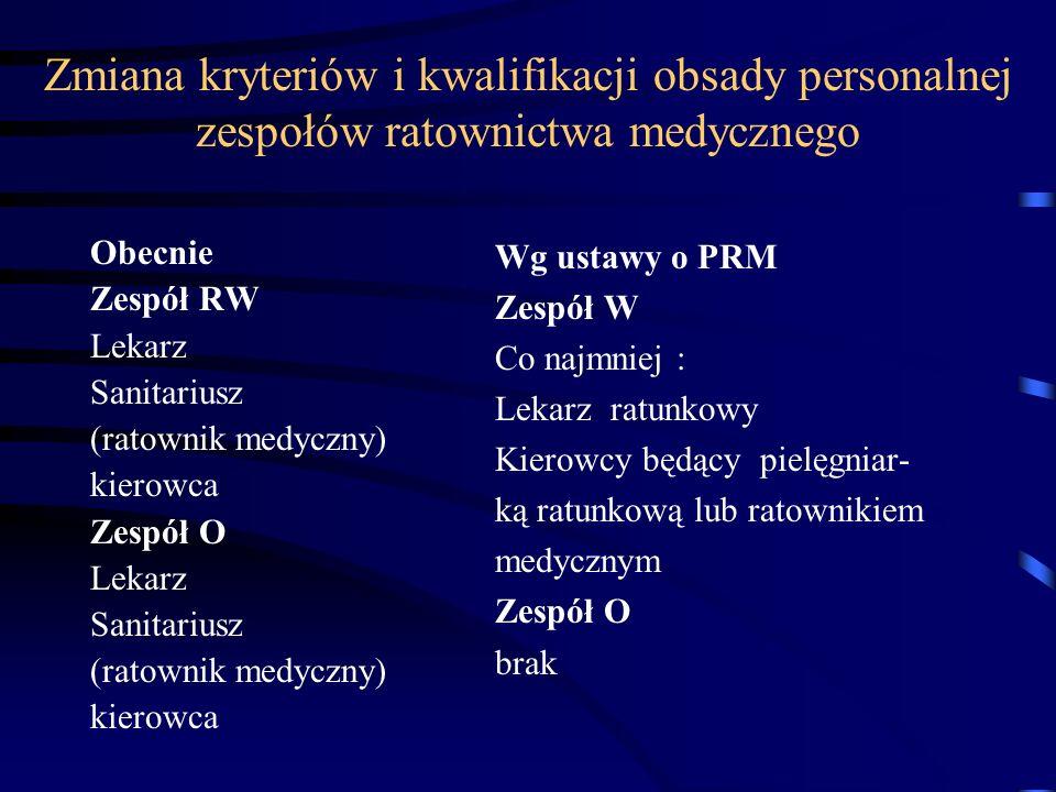 Zmiana kryteriów i kwalifikacji obsady personalnej zespołów ratownictwa medycznego Obecnie Zespół RW Lekarz Sanitariusz (ratownik medyczny) kierowca Z