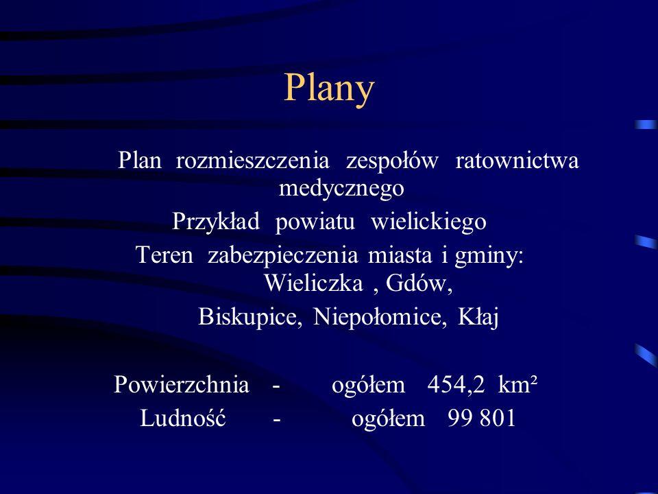 Plany Plan rozmieszczenia zespołów ratownictwa medycznego Przykład powiatu wielickiego Teren zabezpieczenia miasta i gminy: Wieliczka, Gdów, Biskupice