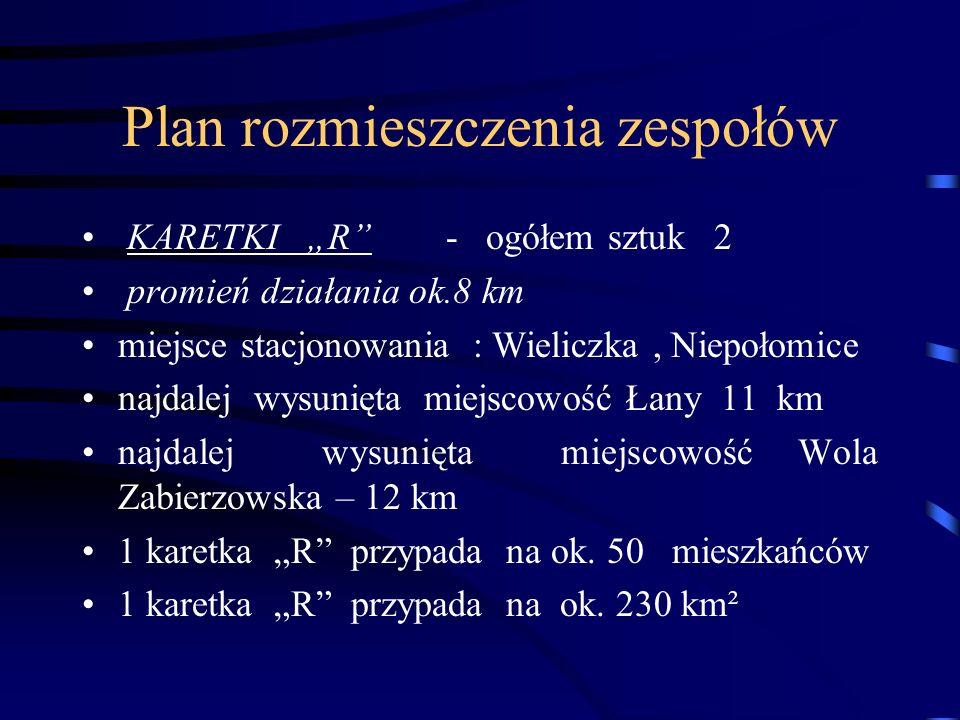 Plan rozmieszczenia zespołów KARETKI R - ogółem sztuk 2 promień działania ok.8 km miejsce stacjonowania : Wieliczka, Niepołomice najdalej wysunięta mi