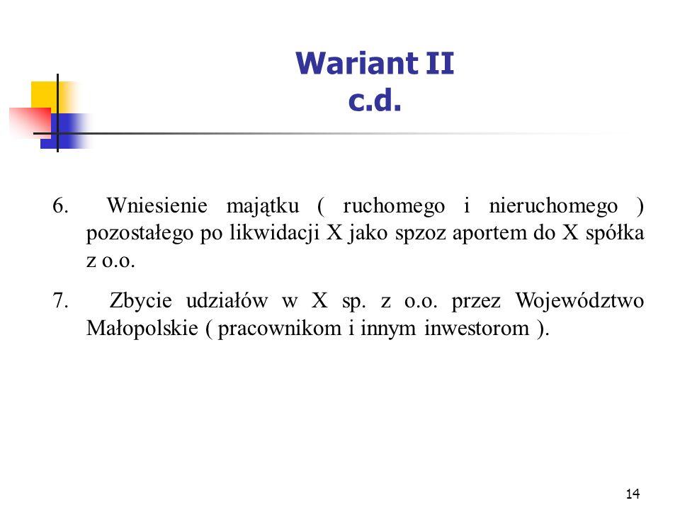 14 Wariant II c.d. 6. Wniesienie majątku ( ruchomego i nieruchomego ) pozostałego po likwidacji X jako spzoz aportem do X spółka z o.o. 7. Zbycie udzi