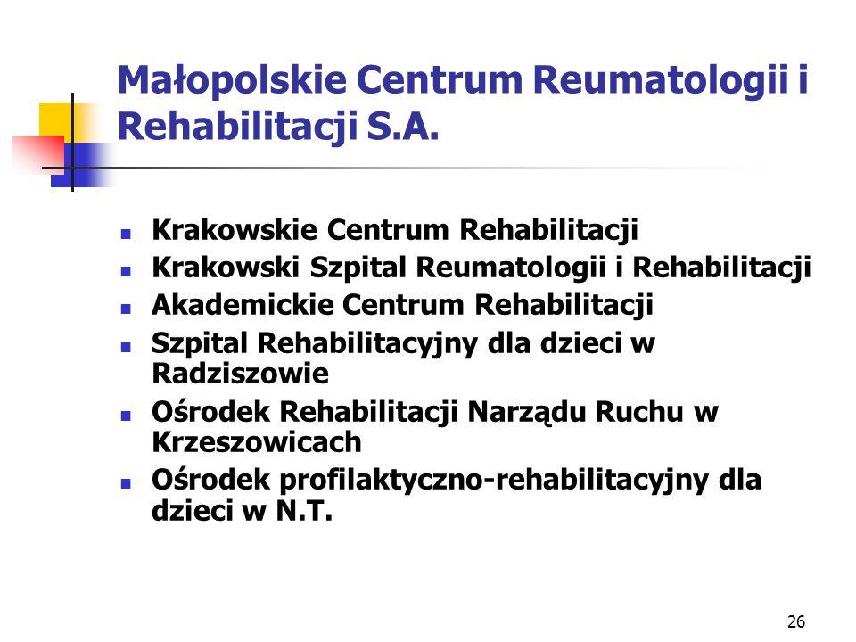 26 Małopolskie Centrum Reumatologii i Rehabilitacji S.A. Krakowskie Centrum Rehabilitacji Krakowski Szpital Reumatologii i Rehabilitacji Akademickie C